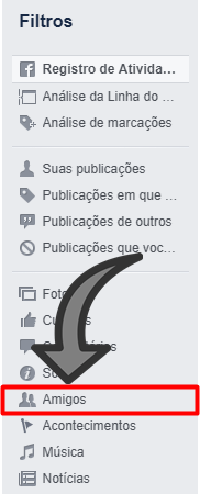 Amigo invisivel no Facebook